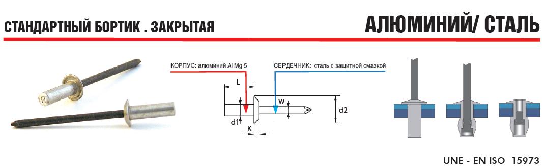 Заклепка Bralo вытяжная ал/сталь стандартный бортик закрытая