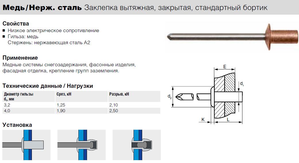Заклепка Bralo вытяжная медь/нержавеющая сталь стандартный бортик закрытая