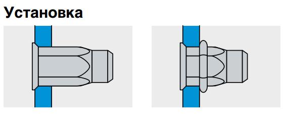 Заклепка Bralo сталь резьбовая уменьшенный бортик шестигранная ?