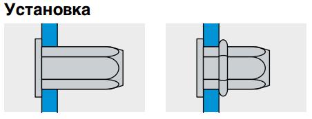 Заклепка Bralo сталь резьбовая цилиндрический бортик шестигранная закрытая