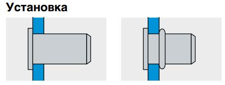 Заклепка Bralo стальная резьбовая цилиндрический бортик закрытая