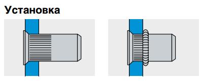 Заклепка Bralo стальная резьбовая потайной бортик 90° с насечкой