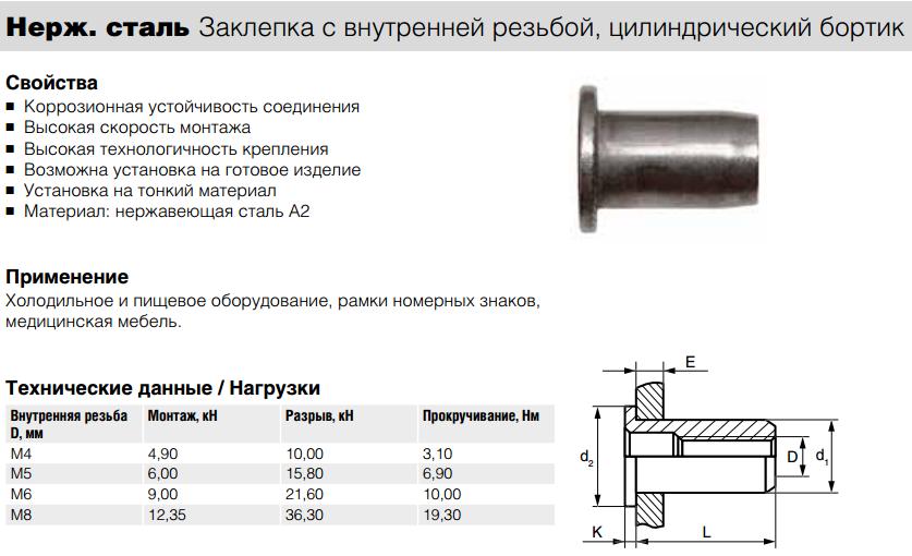 Заклепка Bralo нержавеющая сталь А2 резьбовая цилиндрический бортик