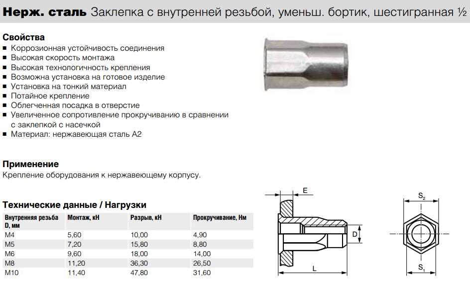 Заклепка Bralo нержавеющая сталь А2 резьбовая уменьшенный бортик шестигранная ?