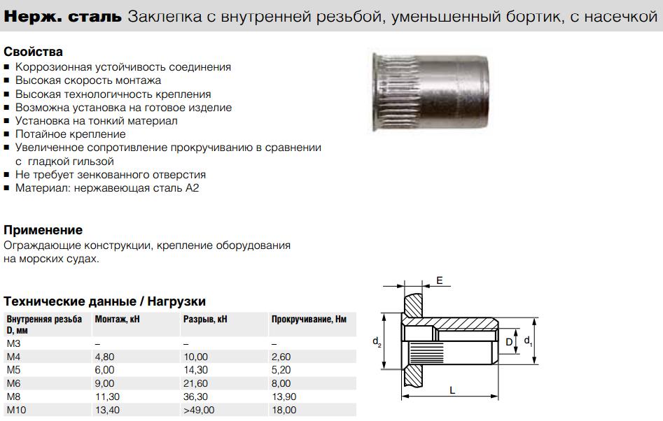 Заклепка Bralo нержавеющая сталь А2 резьбовая уменьшенный бортик с насечкой