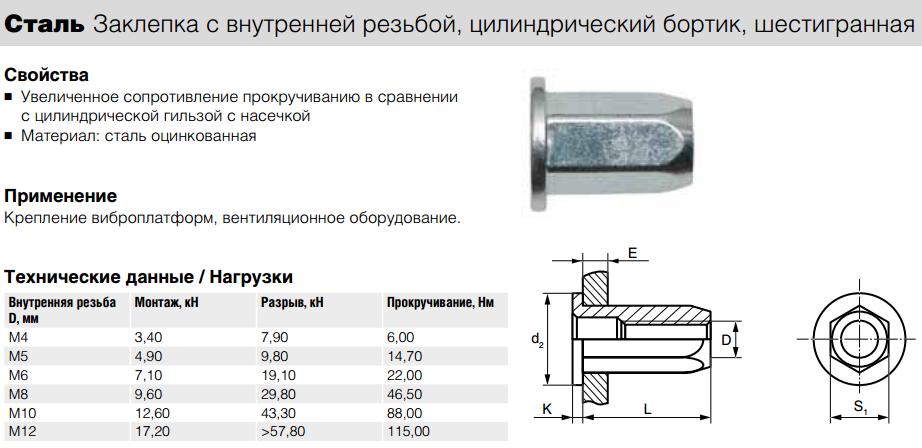 Заклепка Bralo сталь резьбовая цилиндрический бортик шестигранная